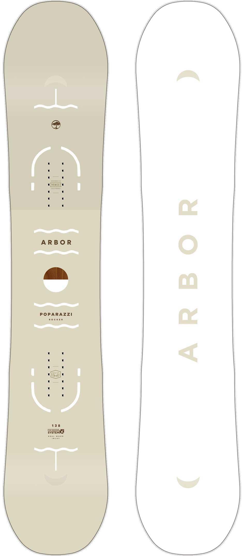 Afbeelding van Arbor Poparazzi
